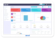 Live Analytic Reporting