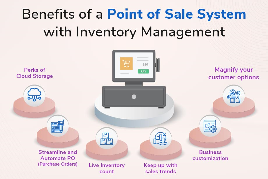 Best POS Systems for Inventory Management 2021